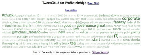 Tweet cloud_ professorbainbridge.com