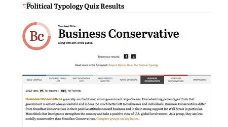 Bainbridge results pew political typology quiz