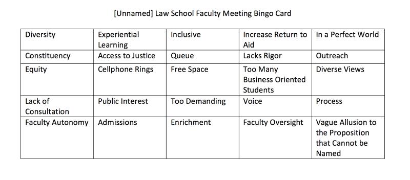 Faculty Meeting Bingo Card